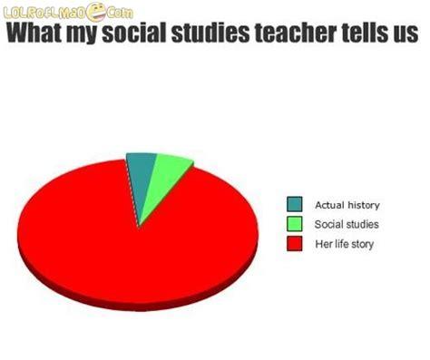Homework Help 5th Grade Social Studies